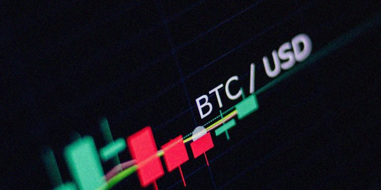 Bitcoin price hits the year to date high