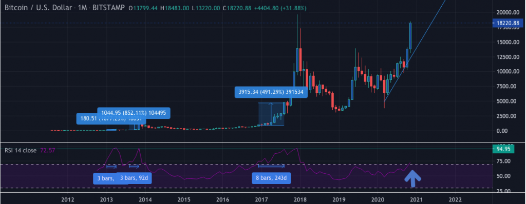 Bitcoin price prediction: BTC likely to rise above, analyst 8