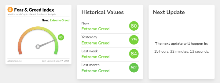 Dunamu launches first digital asset fear and greed index in Korea 2