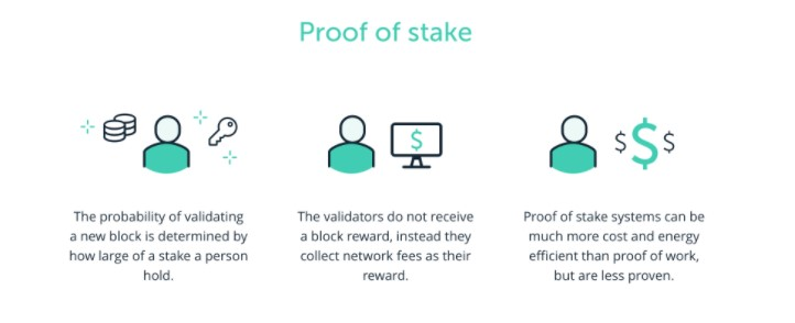 Is Proof of Stake secure? 3
