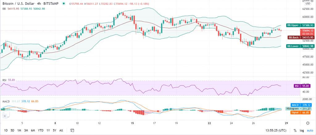 Bitcoin price prediction: Another correction-turned-accumulation targets $60k 2