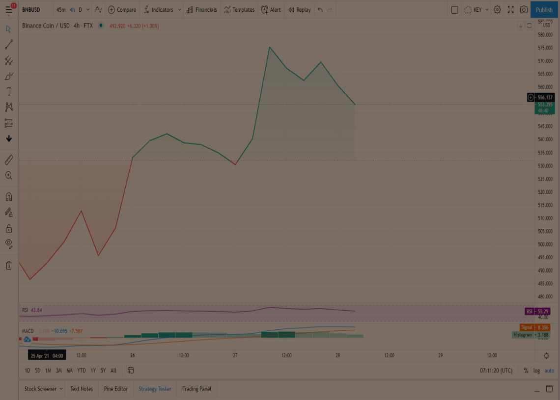 BNB Price Prediction: Binance Coin eyeing $600 but shows signs of surging towards the $700 mark 1