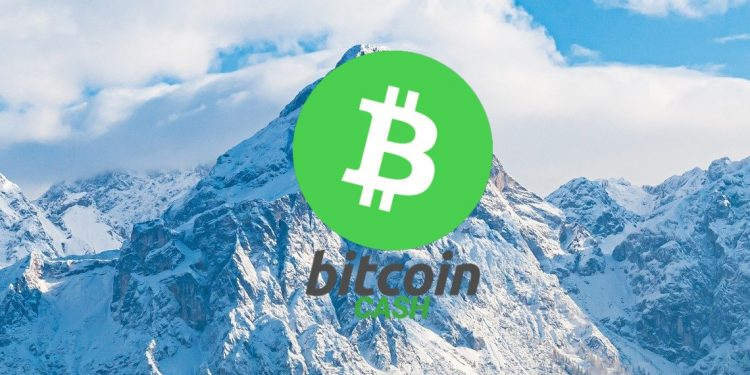 Bitcoin cash price analysis price levels elevate upto $642.48 after prolonged crisis