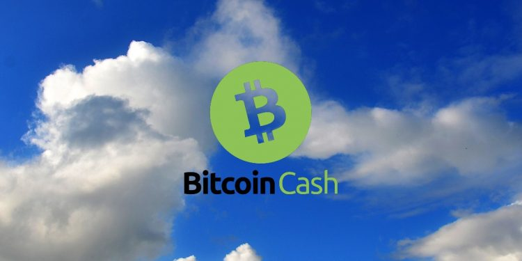 Bitcoin cash price analysis Price to drop below $668.12, as bears take charge once again